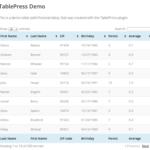 【LION MEDIA】 Tablepressのメリット/デメリット、大量データの表示に耐えられるのか?